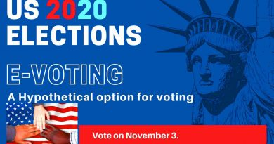 US presidential election and mail voting rules 2020